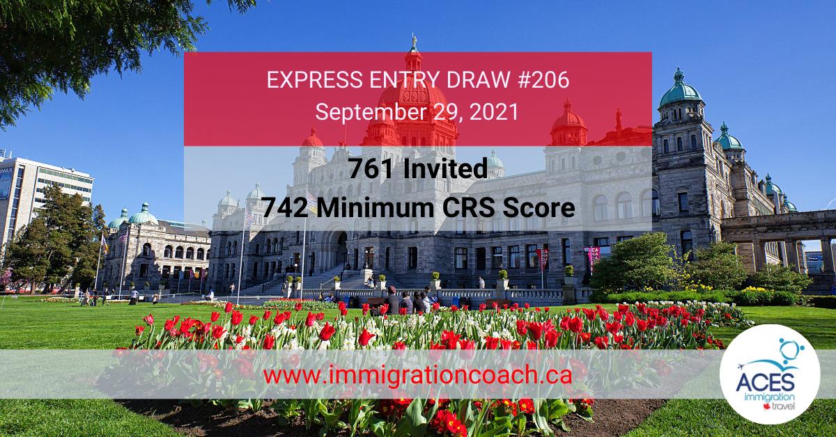 Express Entry Draw FB Ad (6)
